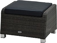 Ploss Polyrattan Lounge Hocker Rocking